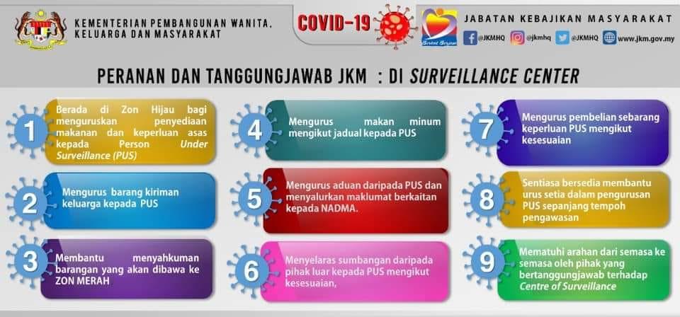 Portal Rasmi Jabatan Kebajikan Masyarakat
